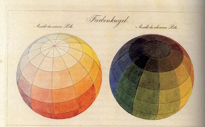Philipp Otto Runge, La sfera dei colori