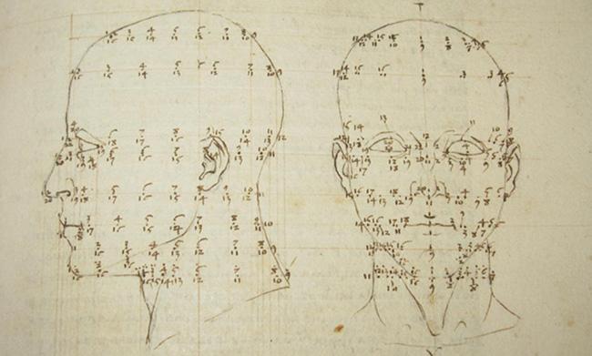 Piero Della Francesca, De prospectiva pingendi, 1472-1492, manoscritto