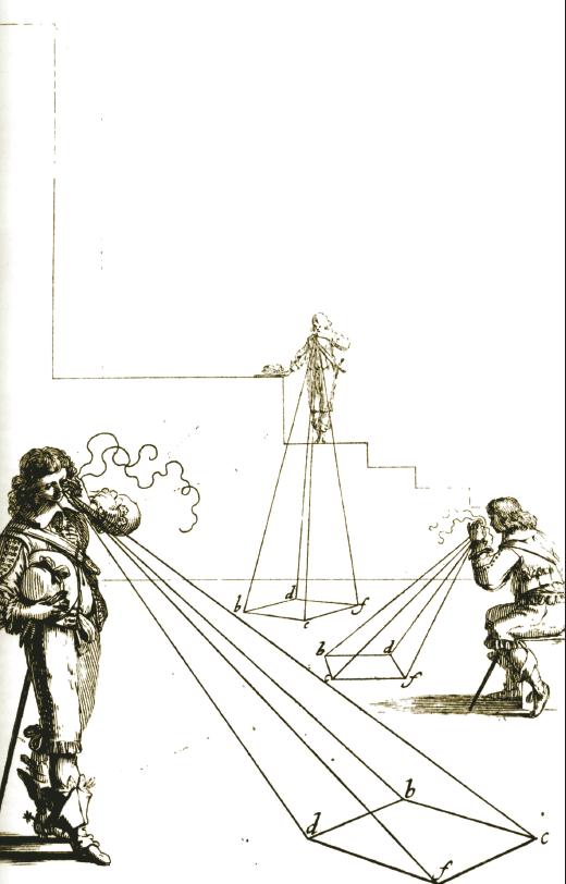 """Abraham Bosse, """"I prospettici"""", 1648"""
